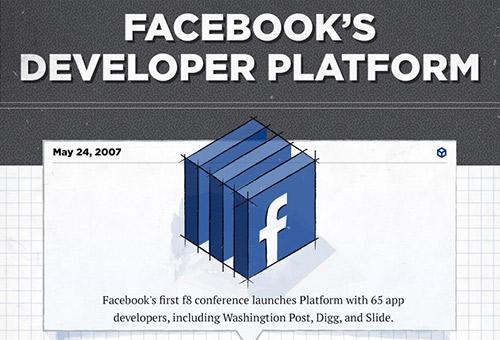 facebook-developer-platform